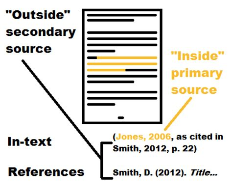 In - Text Citations Made Easy APA